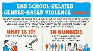 Together We Can End Gender Based Violence in Education